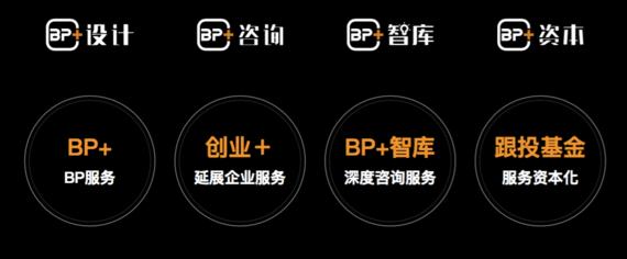 崔大宝:我要用专业BP酿好创业融资第一口奶!
